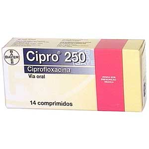 Cipro 250 Mg 14 Cprs